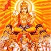 Meaning of Each Day of a Week Dedicated to a Particular Hindu God