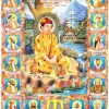 Jai Shri 1008 Satguru Bawa Lal Dayal Maharaj and Their 14 Roop Photo