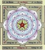 Significance of Maha Mrityunjaya Mantra