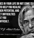 Abdul Kalam Quotes Motivational & Inspirational Thoughts – Suvichar
