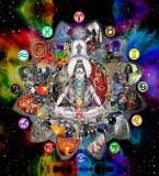 Lord Shiva | Shiv Shankar Bhagwan Beautiful Photos Download