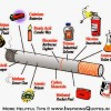 Quit Smoking | Helpful Tips, What is in Cigarette, Why is Smoking Dangerous or Harmful?