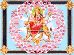 108-names-of-maa-durga