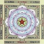 mahamrityunjaya-yantra